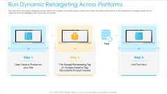 Unified Business To Consumer Marketing Strategy Run Dynamic Retargeting Across Platforms Elements PDF