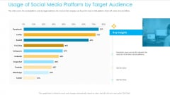 Unified Business To Consumer Marketing Strategy Usage Of Social Media Platform By Target Audience Template PDF