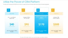 Unified Business To Consumer Marketing Strategy Utilize The Power Of CRM Platform Summary PDF