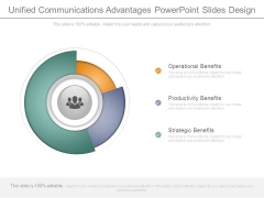 Unified Communications Advantages Powerpoint Slides Design