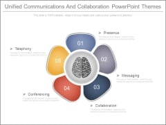 Unified Communications And Collaboration Powerpoint Themes