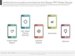 Unified Communications Architecture And Design Ppt Slides Design