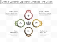 Unified Customer Experience Analytics Ppt Design