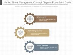 Unified Threat Management Concept Diagram Powerpoint Guide
