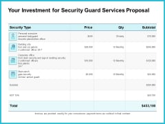 Uniformed Security Your Investment For Security Guard Services Proposal Graphics PDF