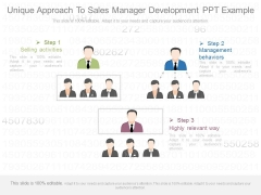 Unique Approach To Sales Manager Development Ppt Example