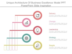 Unique Architecture Of Business Excellence Model Ppt Powerpoint Slide Inspiration