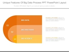 Unique Features Of Big Data Process Ppt Powerpoint Layout