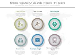 Unique Features Of Big Data Process Ppt Slides