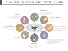 Unique Features Of E Commerce Diagram Powerpoint Presentation