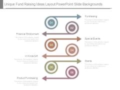 Unique Fund Raising Ideas Layout Powerpoint Slide Backgrounds