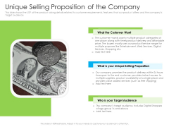 Unique Selling Proposition Of The Company Ppt Pictures Icon PDF