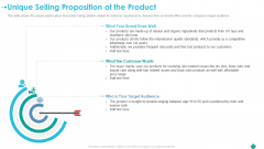 Unique Selling Proposition Of The Product Ppt Summary Gridlines PDF
