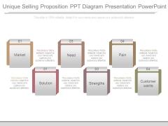 Unique Selling Proposition Ppt Diagram Presentation Powerpoint