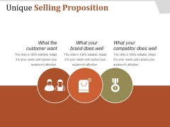 Unique Selling Proposition Ppt PowerPoint Presentation Background Images