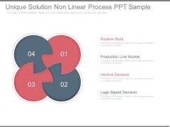 Unique Solution Non Linear Process Ppt Sample