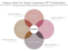 Unique Value For Target Customers Ppt Presentation