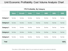 Unit Economic Profitability Cost Volume Analysis Chart Ppt PowerPoint Presentation Styles Graphics Design