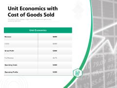 Unit Economics With Cost Of Goods Sold Ppt PowerPoint Presentation Pictures Portfolio PDF