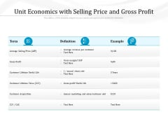 Unit Economics With Selling Price And Gross Profit Ppt PowerPoint Presentation Ideas Design Inspiration PDF