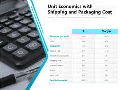 Unit Economics With Shipping And Packaging Cost Ppt PowerPoint Presentation Gallery Vector PDF