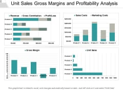 Unit Sales Gross Margins And Profitability Analysis Ppt PowerPoint Presentation Ideas Outfit