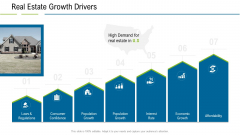 United States Real Estate Industry Real Estate Growth Drivers Ppt File Slides PDF