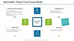 United States Real Estate Industry Real Estate Porters Five Forces Model Ppt Model Show PDF
