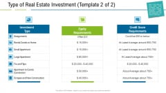 United States Real Estate Industry Type Of Real Estate Investment Aids Ppt Layouts Background PDF
