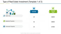 United States Real Estate Industry Type Of Real Estate Investment Average Ppt Infographics Images PDF