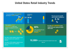 United States Retail Industry Trends Ppt PowerPoint Presentation Inspiration Images PDF