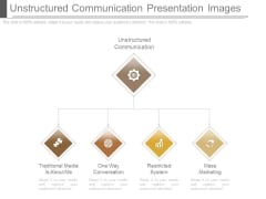 Unstructured Communication Presentation Images