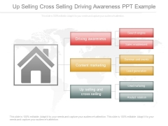 Up Selling Cross Selling Driving Awareness Ppt Example