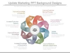 Update Marketing Ppt Background Designs