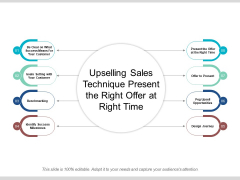Upselling Sales Technique Present The Right Offer At Right Time Ppt PowerPoint Presentation Summary Template