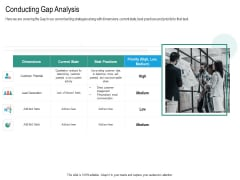 Upselling Strategies For Business Conducting Gap Analysis Ppt Summary Format Ideas PDF