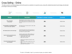Upselling Strategies For Business Cross Selling Online Ppt Professional Slides PDF