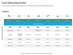 Upselling Strategies For Business Cross Selling Opportunities Ppt Styles Brochure PDF
