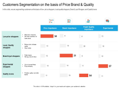 Upselling Strategies For Business Customers Segmentation On The Basis Of Price Brand And Quality Background PDF