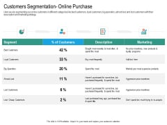 Upselling Strategies For Business Customers Segmentation Online Purchase Microsoft PDF