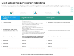 Upselling Strategies For Business Direct Selling Strategy Problems In Retail Stores Clipart PDF