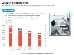 Upselling Strategies For Business Quarterly Financial Highlights Ppt Icon Vector PDF
