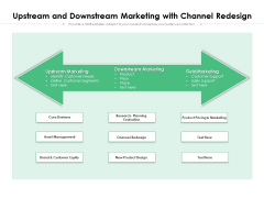 Upstream And Downstream Marketing With Channel Redesign Ppt PowerPoint Presentation Styles Examples PDF