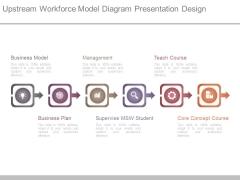 Upstream Workforce Model Diagram Presentation Design