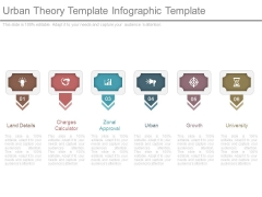 Urban Theory Template Infographic Template
