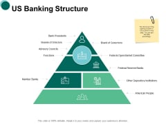 Us Banking Structure Depository Ppt PowerPoint Presentation Inspiration Graphics