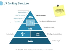 Us Banking Structure Ppt PowerPoint Presentation Icon Graphics