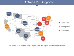 Us Sales By Regions Ppt PowerPoint Presentation Infographics Design Inspiration