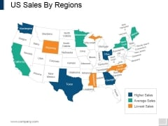 Us Sales By Regions Ppt PowerPoint Presentation Inspiration Deck