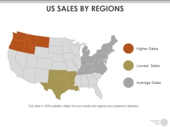 Us Sales By Regions Ppt PowerPoint Presentation Show Graphics Download